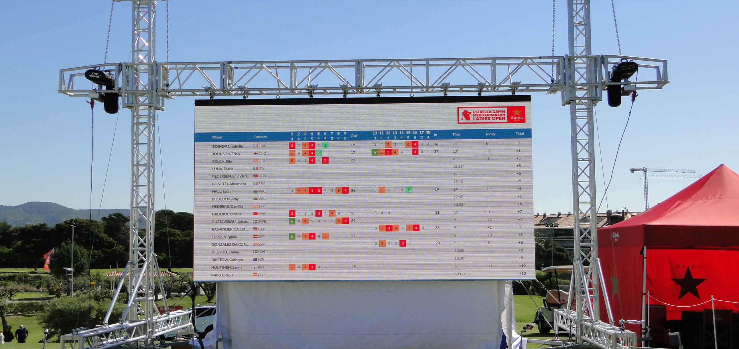 Estrella Damm Mediterranea Ladies Open